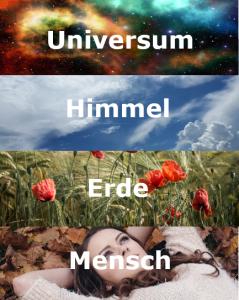 Ihre verfügbaren energetischen Ressourcen: Universum, Himmel, Erde, Mensch
