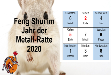 Positive Hausbereiche 2020 im Feng Shui