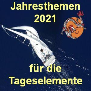 Vorhersage 2021 für die Tageselemente